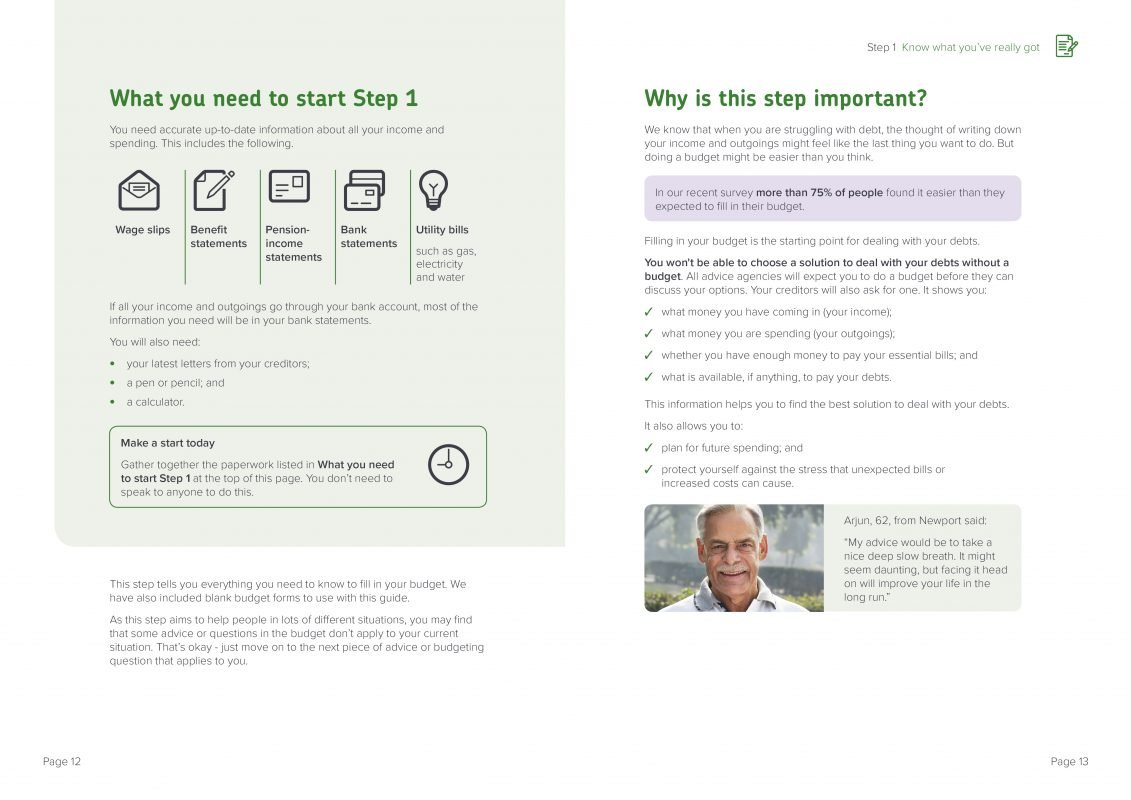 Spread of how to deal with debt guide pages